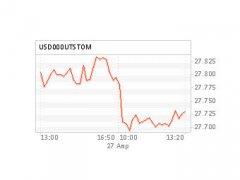 Курс доллара к рублю 2008